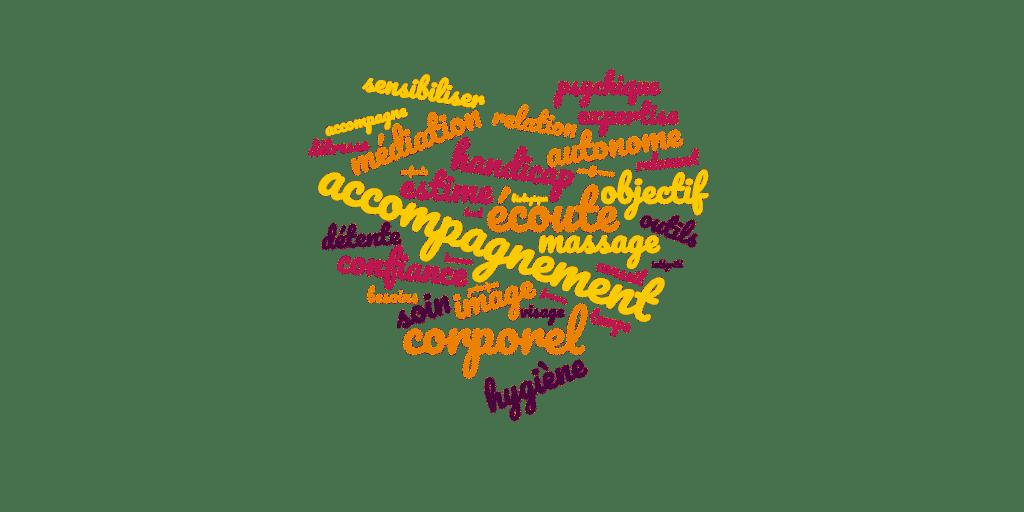 Qu'est-ce que la Socio-Esthétique Nuage de mots